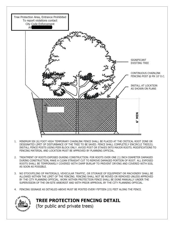 Timely Tree Tips Tree Protection Part 3 Tree Protection